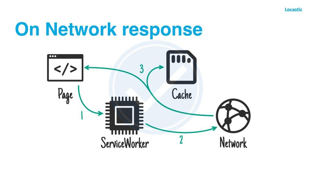 On Network response