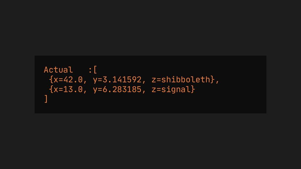 java.lang.AssertionError: Expected :[ TestModel...
