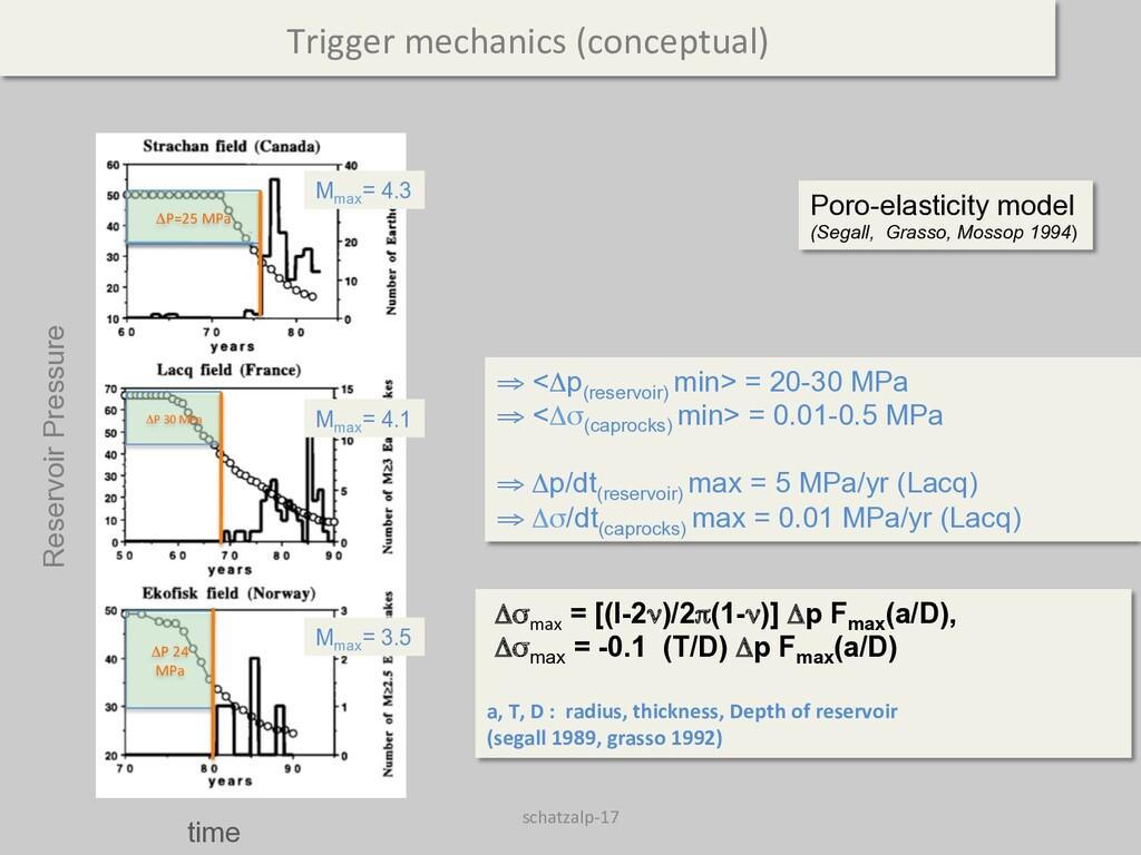 schatzalp-17 ⇒ <Δp(reservoir) min> = 20-30 MPa...