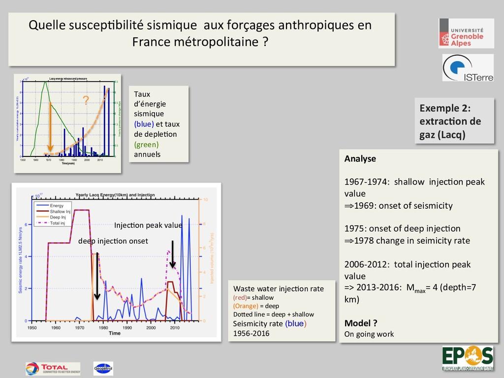 Exemple 2: extrac(on de gaz (Lacq) Analyse 1967...