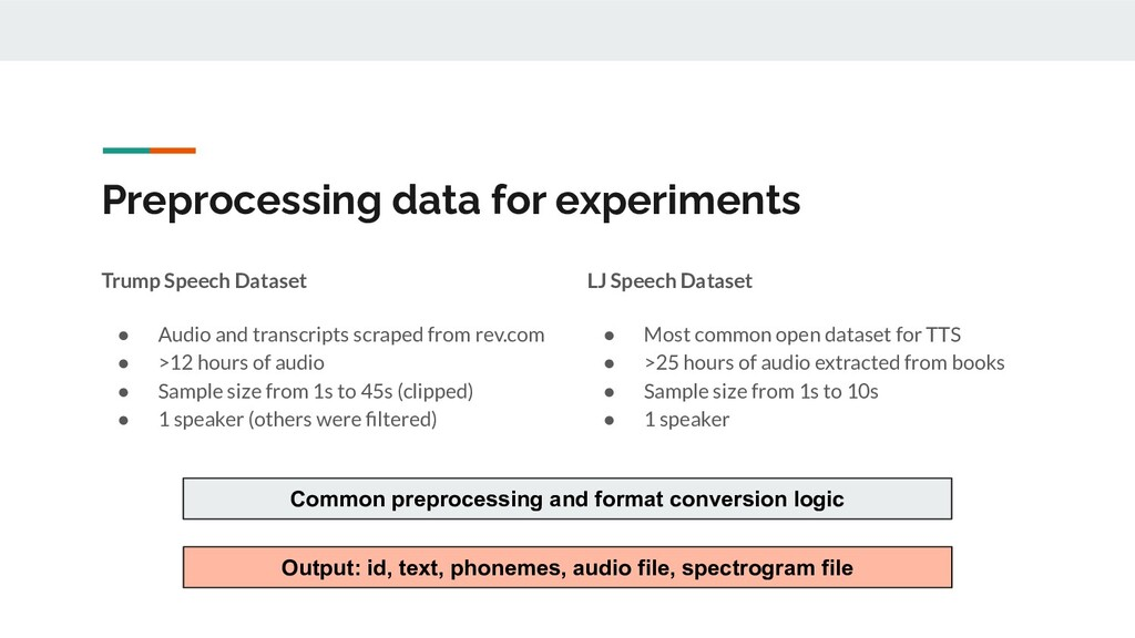 Preprocessing data for experiments Trump Speech...