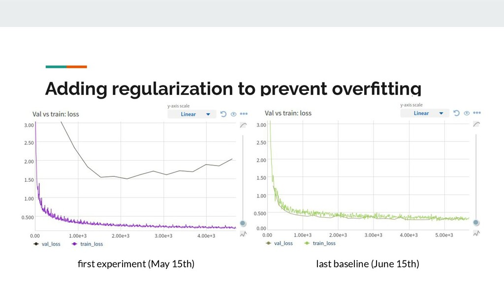 Adding regularization to prevent overfitting firs...
