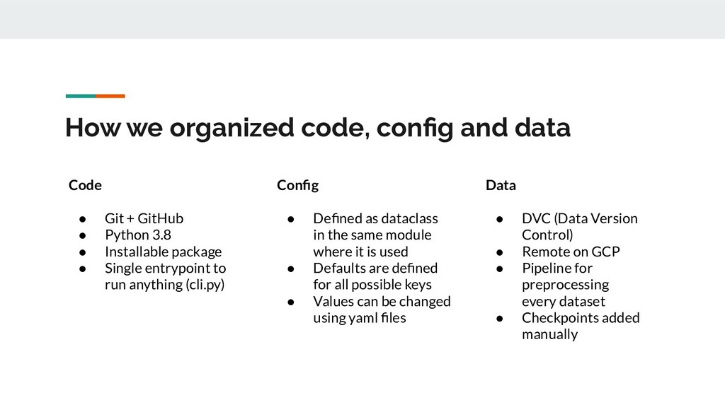 How we organized code, config and data Code ● Gi...