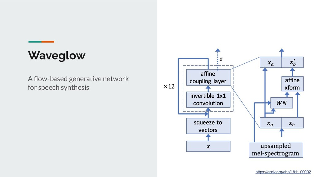 Waveglow A flow-based generative network for spe...