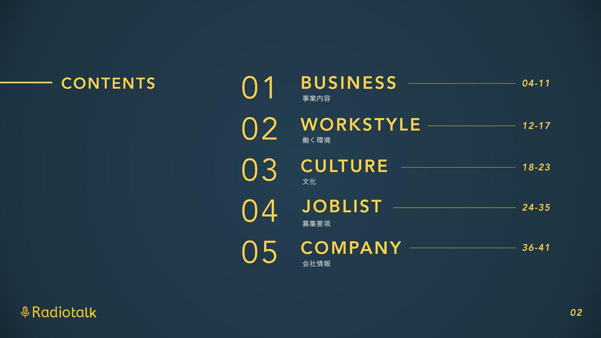 CONTENTS 01 ۀ༰ BUSINESS 02 WORKSTYLE ಇ͘ڥ 03 ...