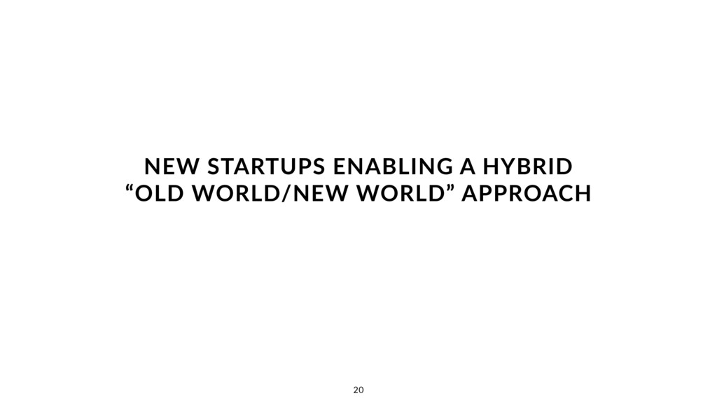NEW STARTUPS ENABLING A HYBRID 
