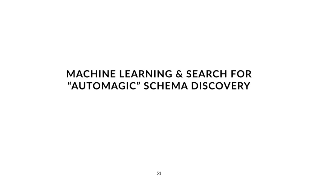 MACHINE LEARNING & SEARCH FOR 