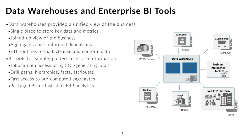 •Data warehouses provided a unified view of the...