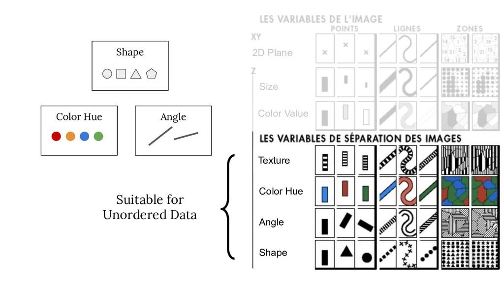2D Plane Size Color Value Texture Color Hue Ang...