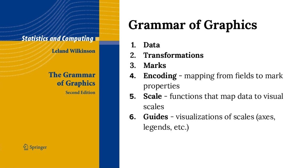 Grammar of Graphics 1. Data 2. Transformations ...