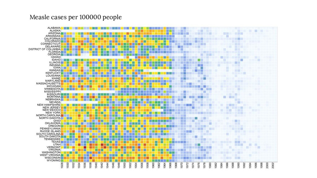 Measle cases per 100000 people
