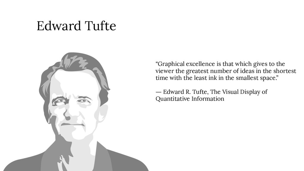 "Edward Tufte ""Graphical excellence is that whic..."
