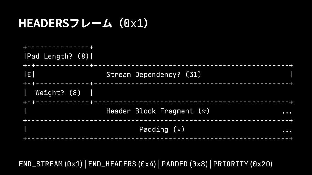 ")&""%&34نٝ٭ّ0x1 +---------------+  Pad Length?..."