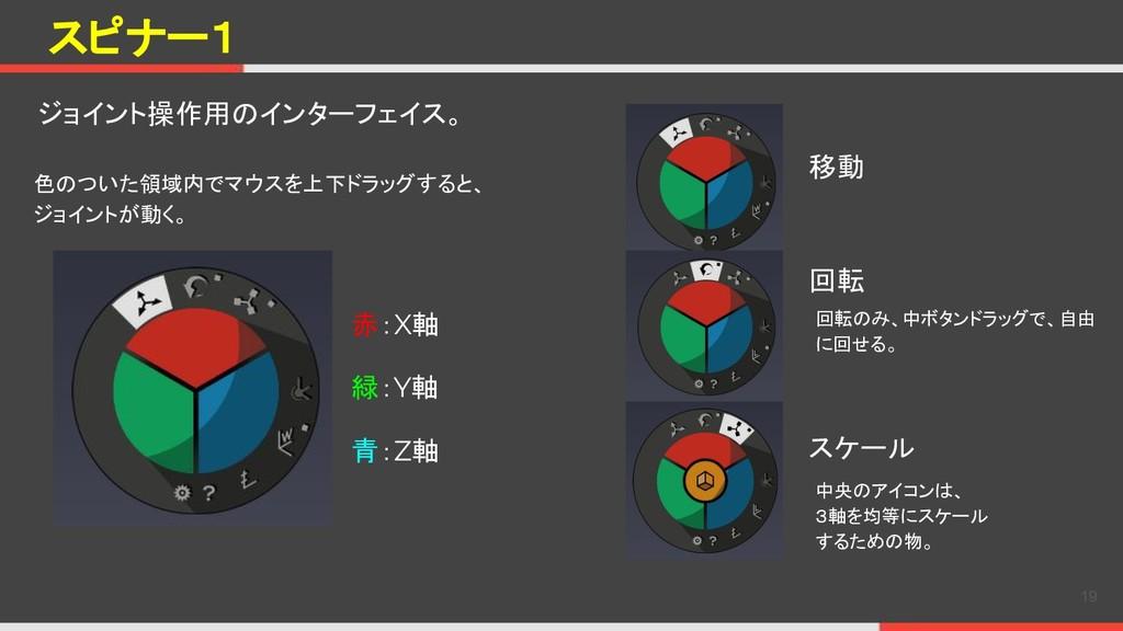 スピナー1 ジョイント操作用のインターフェイス。 19 赤:X軸 緑:Y軸 青:Z軸 色のつい...