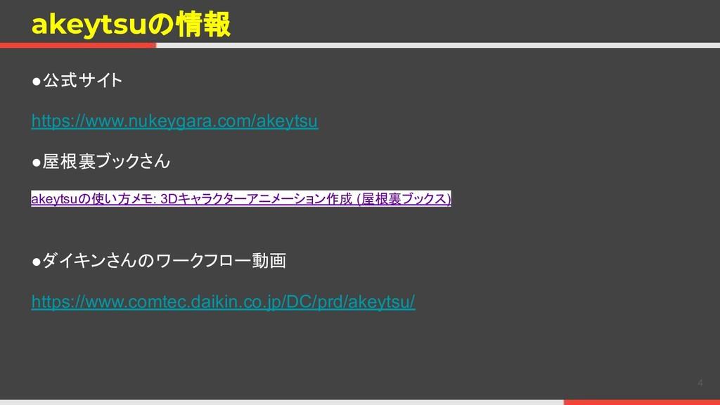 ●公式サイト https://www.nukeygara.com/akeytsu ●屋根裏ブッ...