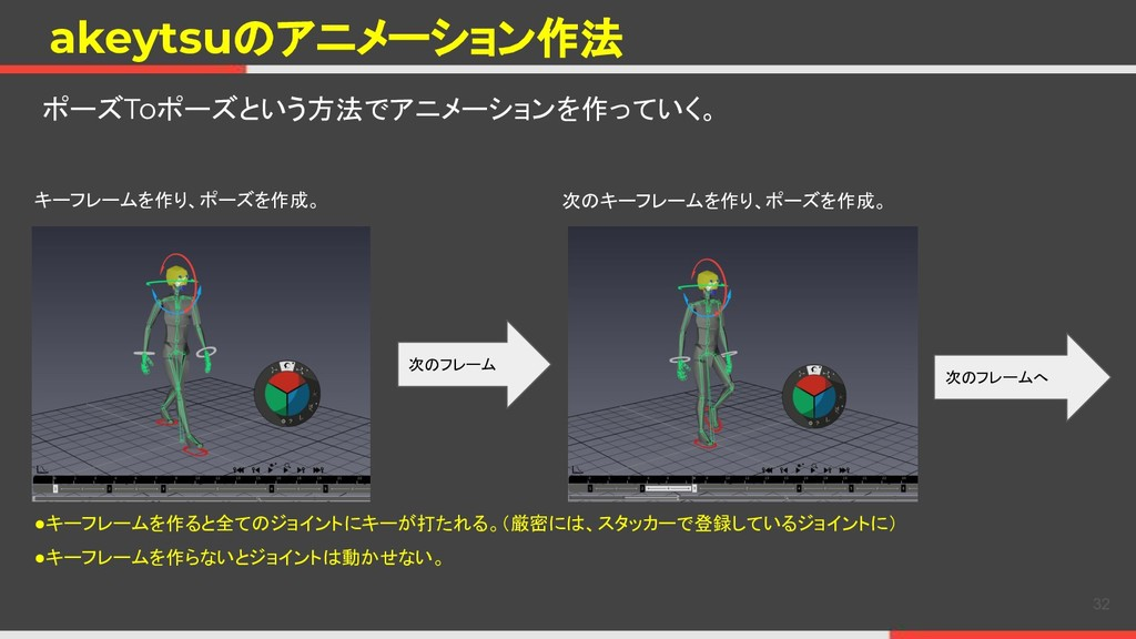 akeytsuのアニメーション作法 ポーズToポーズという方法でアニメーションを作っていく。 ...