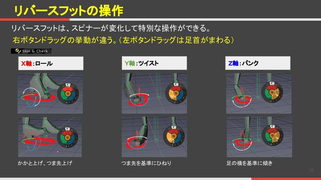 リバースフットの操作 リバースフットは、スピナーが変化して特別な操作ができる。 38 右ボタン...