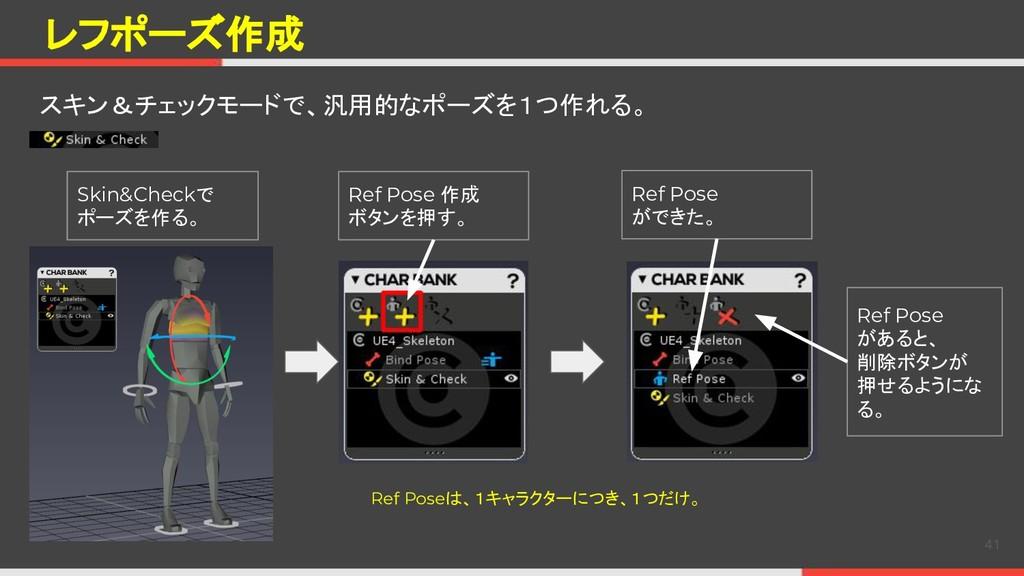 レフポーズ作成 スキン&チェックモードで、汎用的なポーズを1つ作れる。 41 Ref Pose...