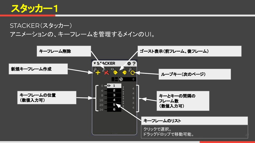 スタッカー1 STACKER(スタッカー) アニメーションの、キーフレームを管理するメインのU...