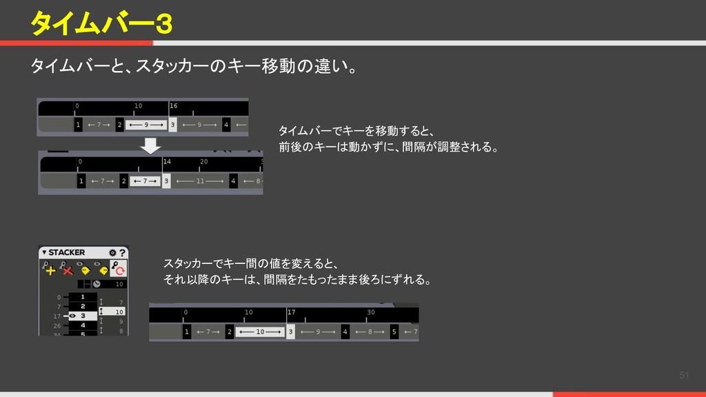 タイムバー3 タイムバーと、スタッカーのキー移動の違い。 51 タイムバーでキーを移動すると、...