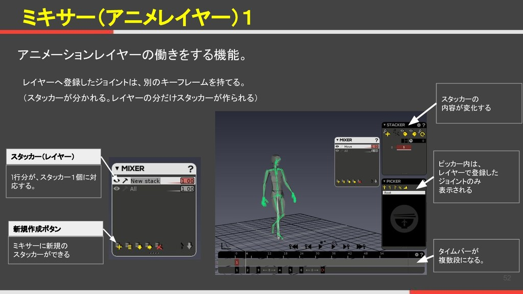 ミキサー(アニメレイヤー)1 アニメーションレイヤーの働きをする機能。 52 レイヤーへ登録し...