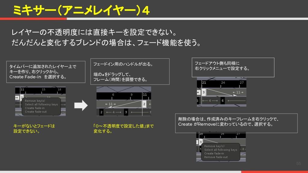 ミキサー(アニメレイヤー)4 レイヤーの不透明度には直接キーを設定できない。 だんだんと変化す...