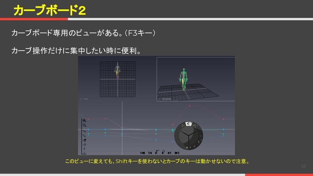 カーブボード2 58 カーブボード専用のビューがある。(F3キー) カーブ操作だけに集中したい...