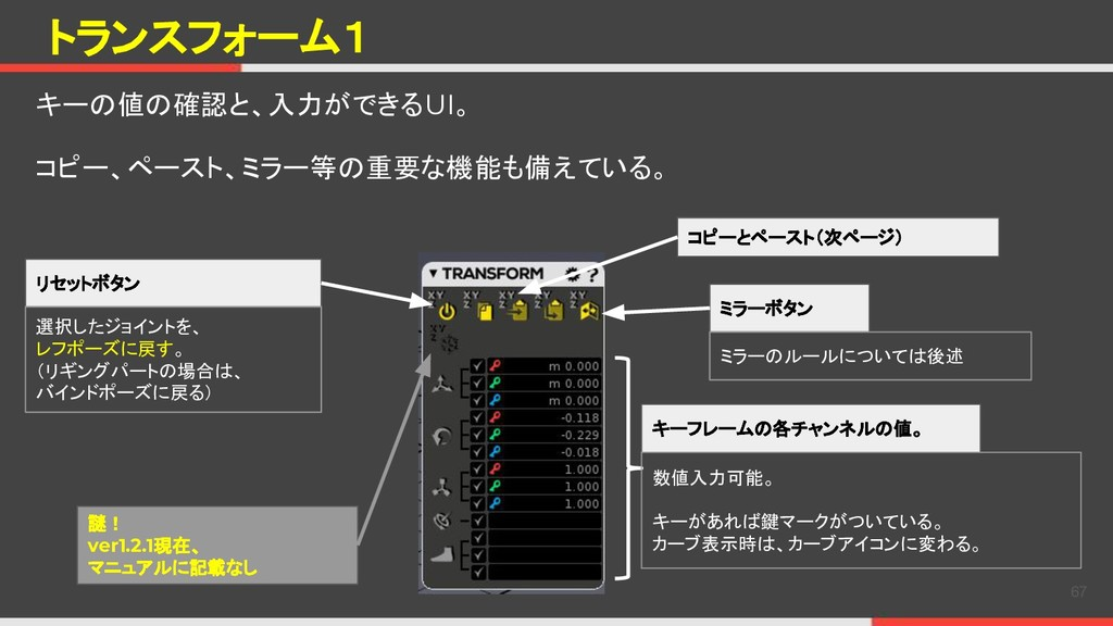 トランスフォーム1 キーの値の確認と、入力ができるUI。 コピー、ペースト、ミラー等の重要な機...