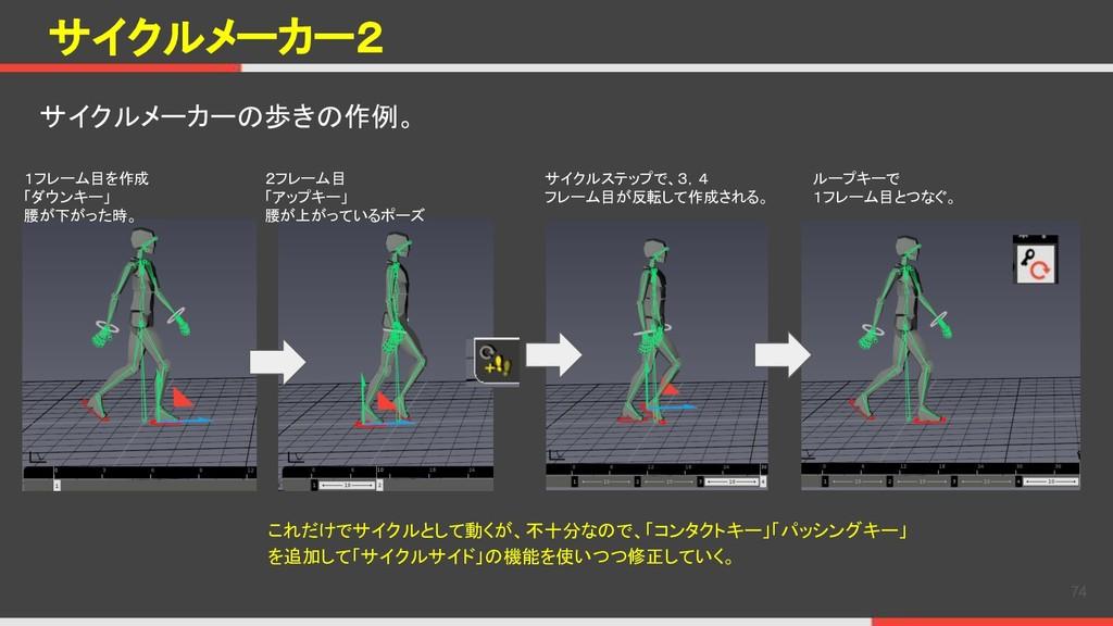 サイクルメーカー2 サイクルメーカーの歩きの作例。 74 1フレーム目を作成 「ダウンキー」 ...