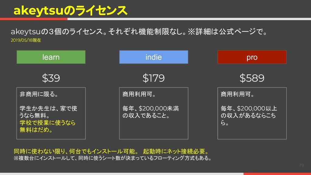 akeytsuのライセンス akeytsuの3個のライセンス。それぞれ機能制限なし。※詳細は公...