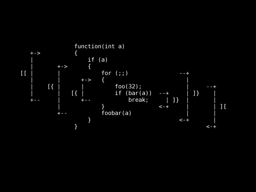 function(int a) +-> { | if (a) | +-> { [[ | | f...