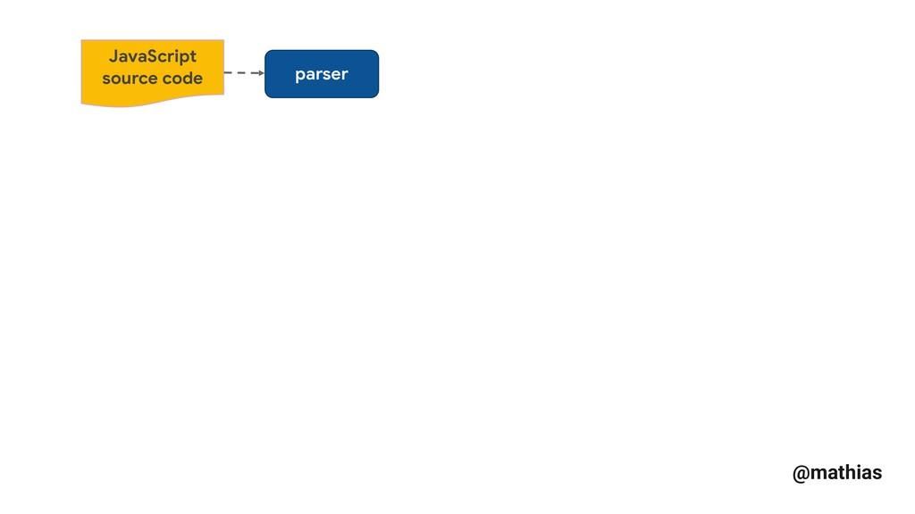 @mathias parser JavaScript source code