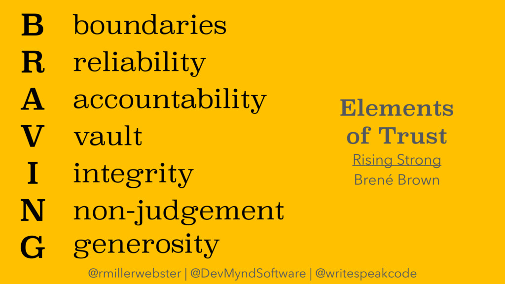 B R A V I N G boundaries reliability accountabi...