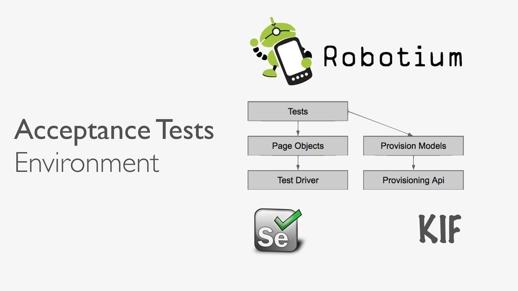 Acceptance Tests Environment KIF