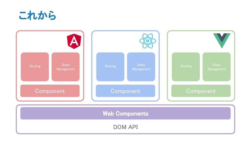 これから DOM API Component Component Component Stat...