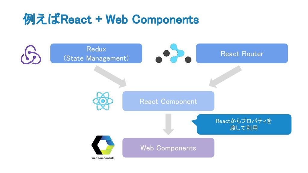 例えばReact + Web Components React Component Redux...