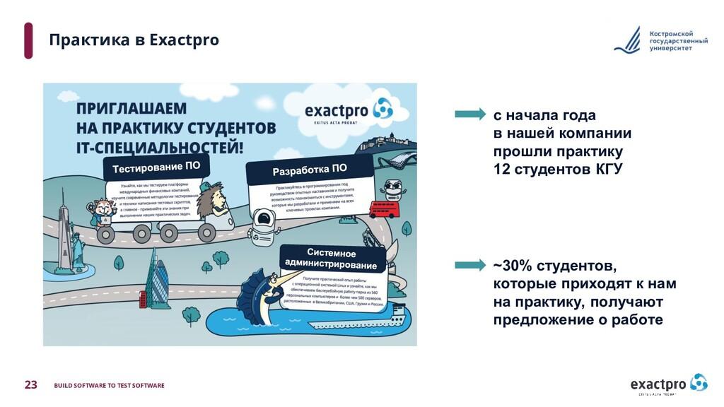 23 BUILD SOFTWARE TO TEST SOFTWARE Практика в E...