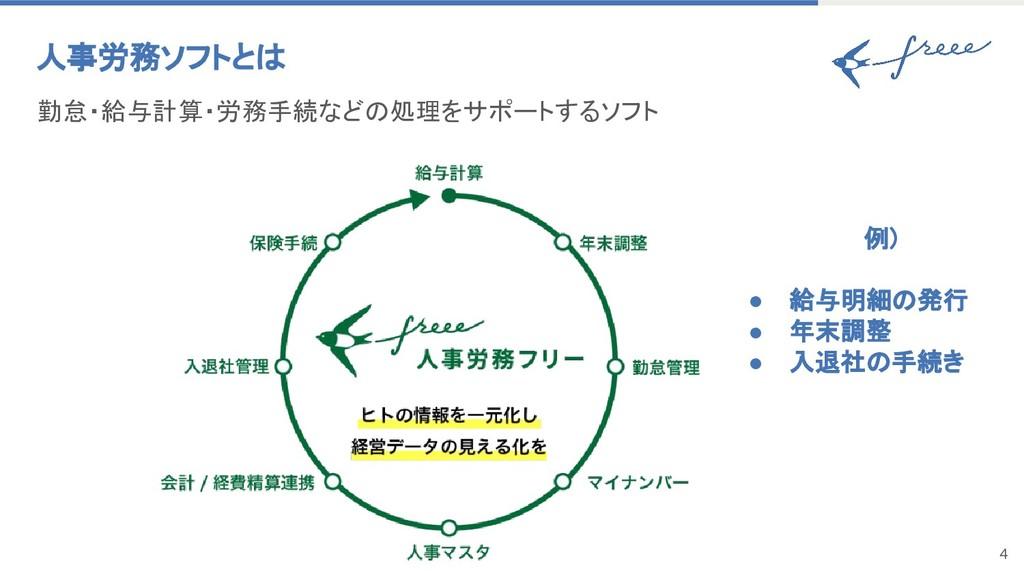 4 人事労務ソフトとは 勤怠・給与計算・労務手続などの処理をサポートするソフト 例) ● 給与...