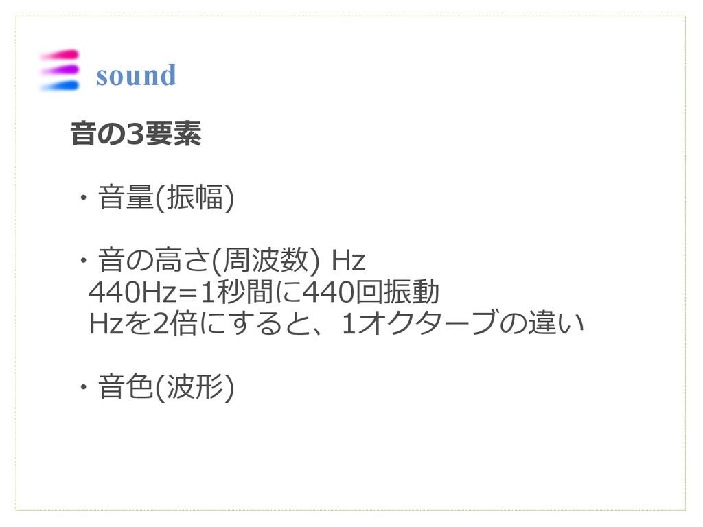 sound 音の3要素 ・音量(振幅) ・音の高さ(周波数) Hz 440Hz=1秒間に440...
