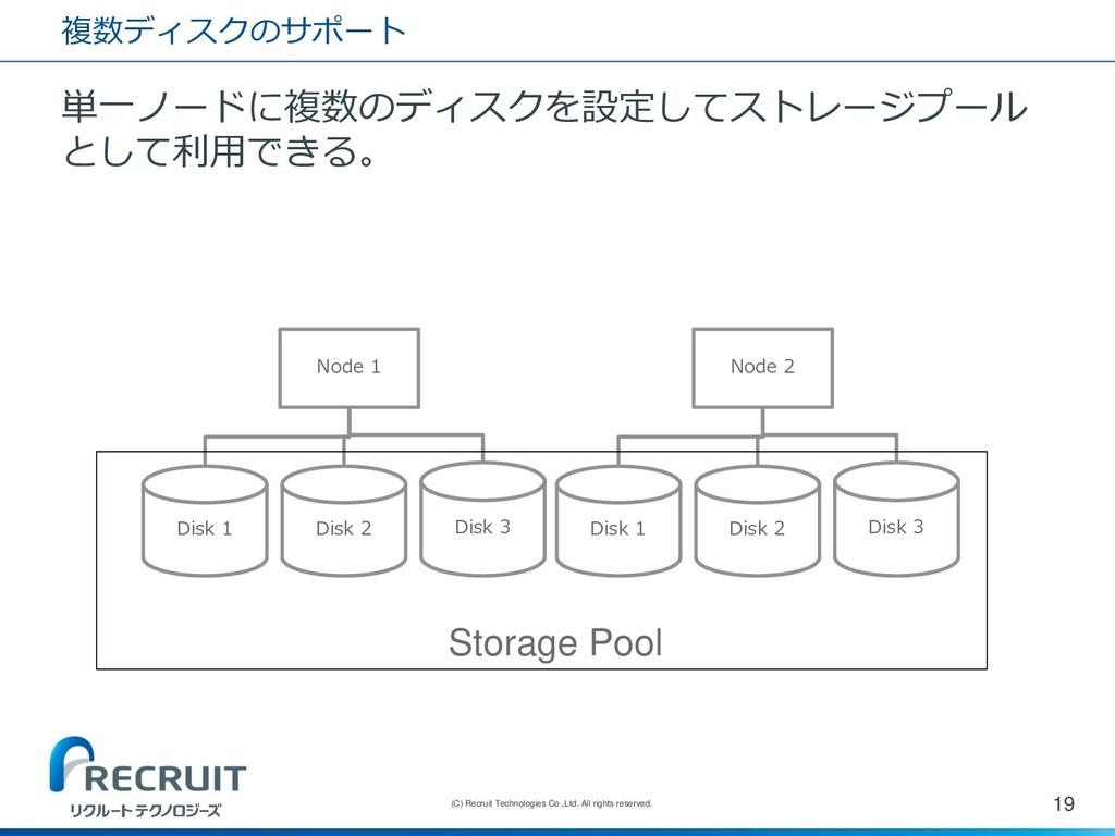 複数ディスクのサポート 単一ノードに複数のディスクを設定してストレージプール として利用できる...