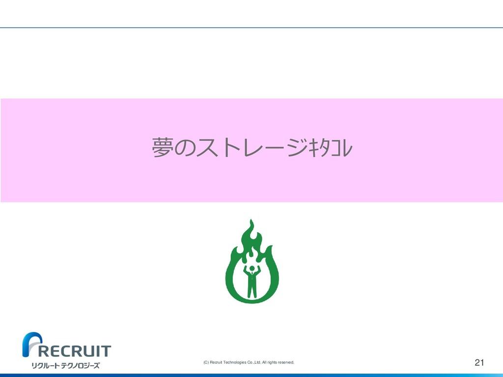 21 (C) Recruit Technologies Co.,Ltd. All rights...