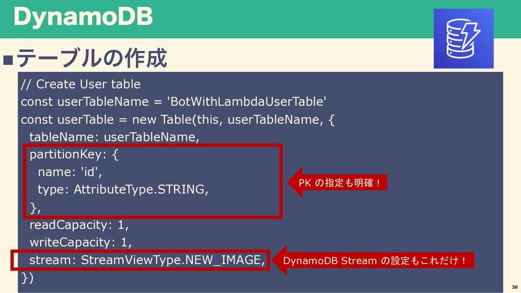 %ZOBNP%# nςʔϒϧͷ࡞ 30 // Create User table const...