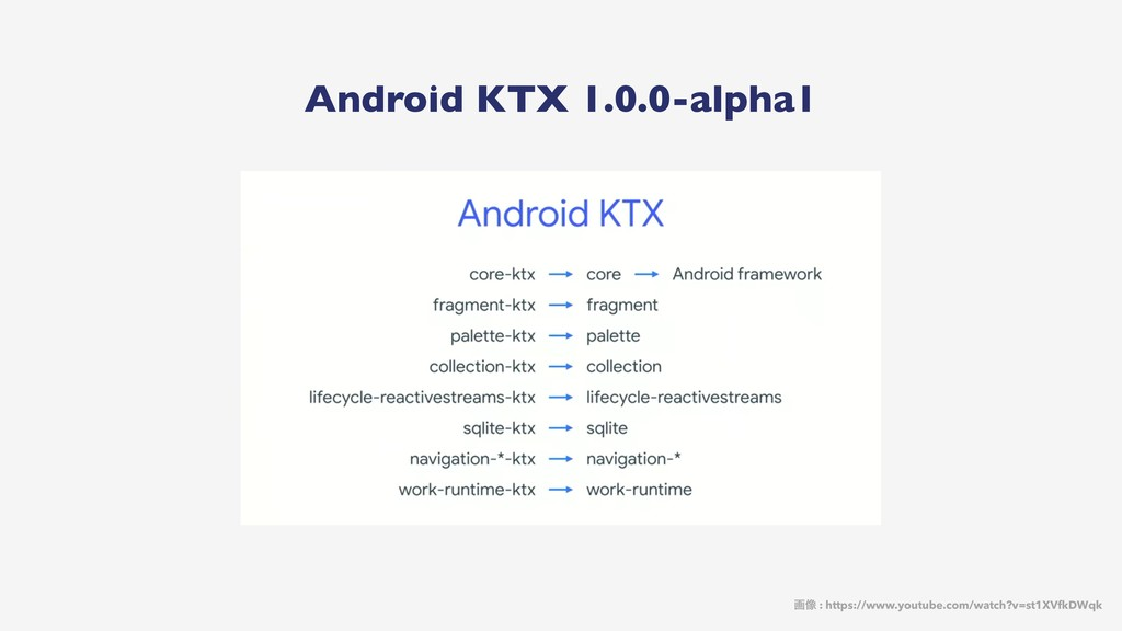 Android KTX 1.0.0-alpha1 ը૾ : https://www.youtu...