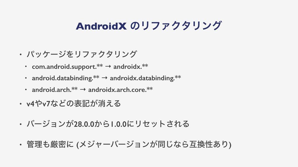 AndroidX ͷϦϑΝΫλϦϯά • ύοέʔδΛϦϑΝΫλϦϯά • com.andro...
