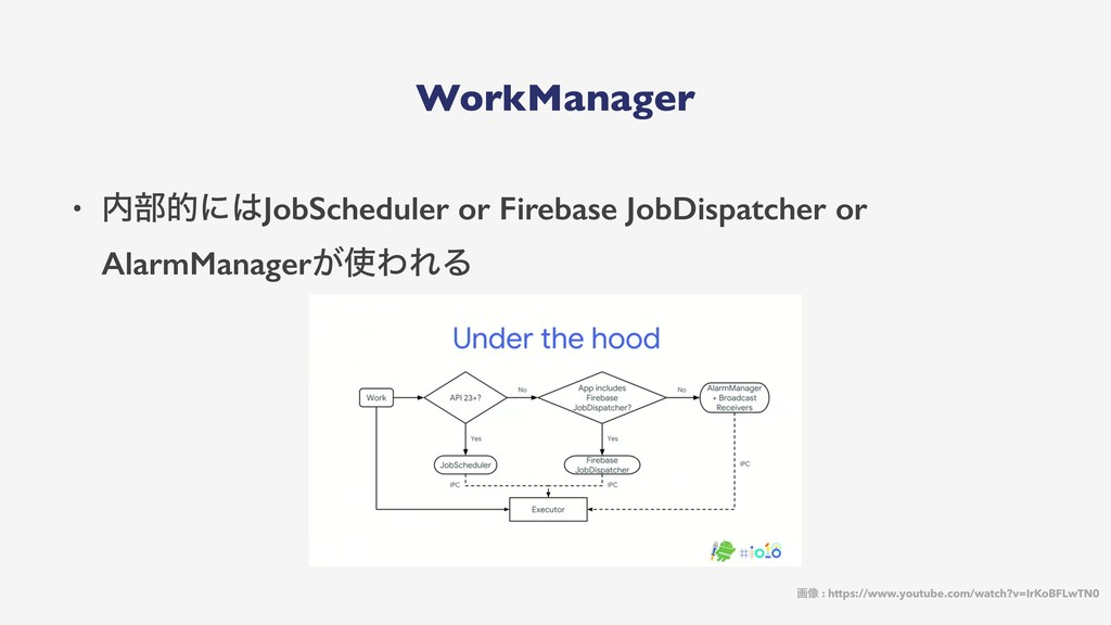 WorkManager • ಺෦తʹ͸JobScheduler or Firebase Job...