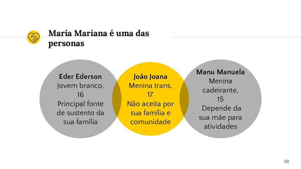 Maria Mariana é uma das personas João Joana Men...