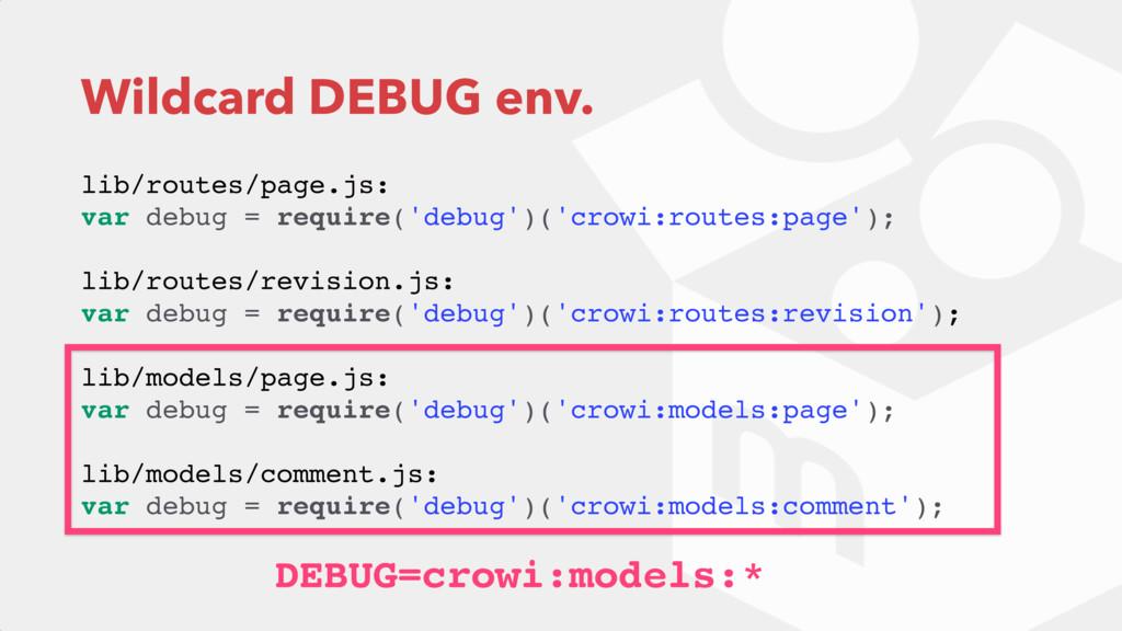 lib/routes/page.js: var debug = require('debug'...