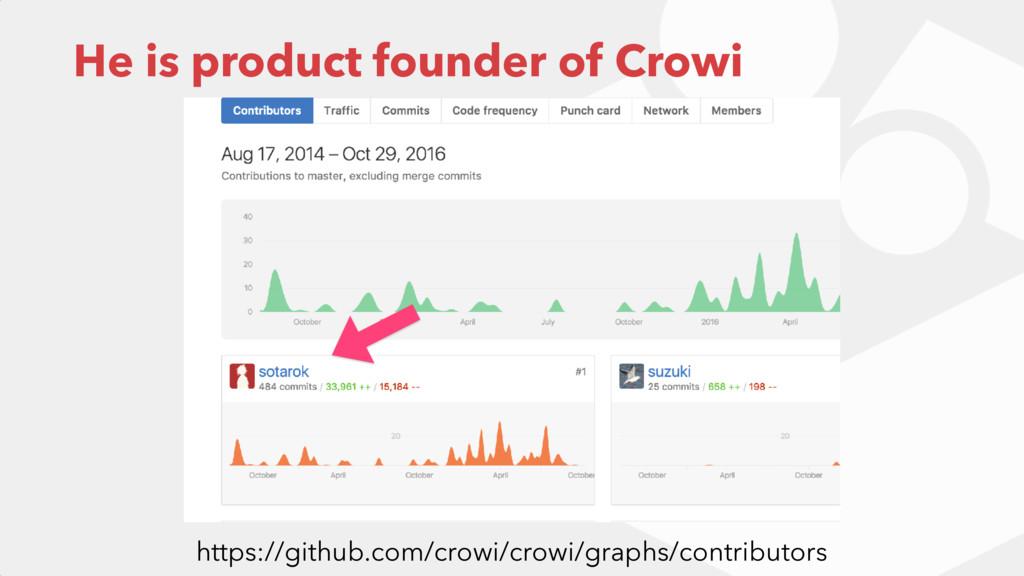 He is product founder of Crowi https://github.c...