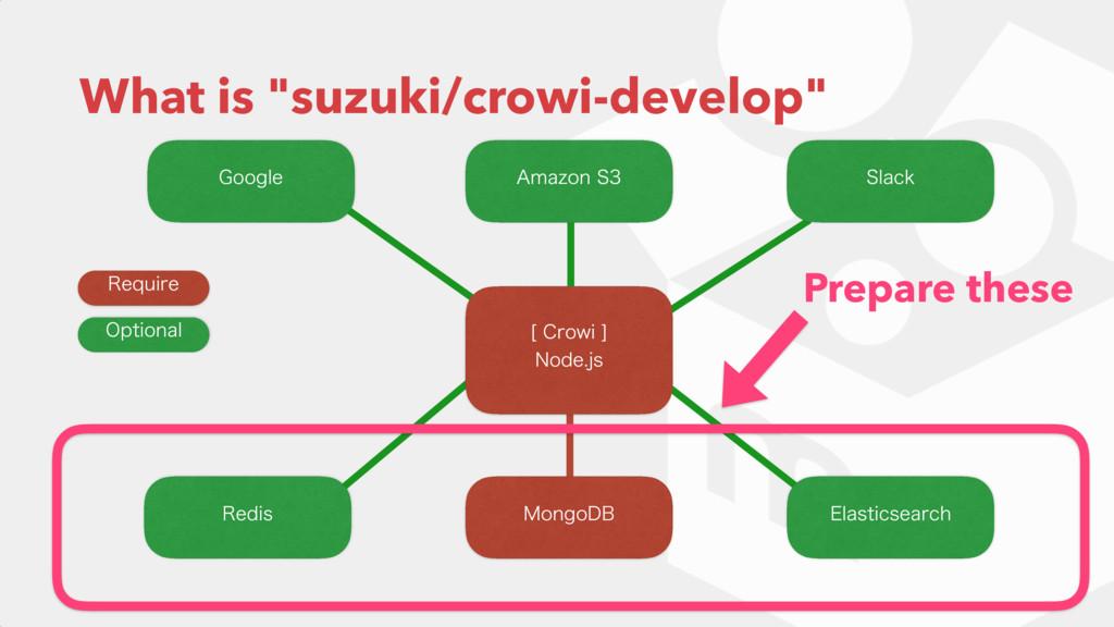 """What is """"suzuki/crowi-develop"""" .POHP%# &MBTUJDT..."""