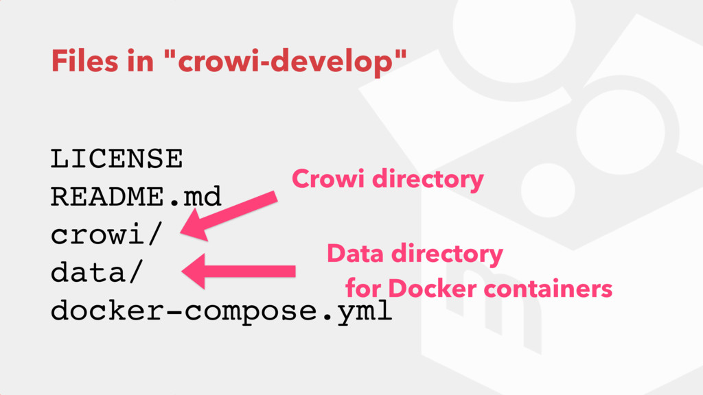 "Files in ""crowi-develop"" LICENSE